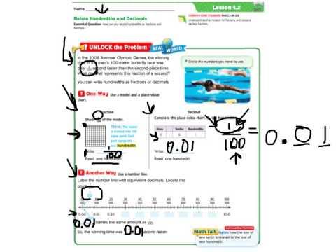 Go Math 9.2 Relate Hundredths and Decimals