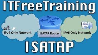 IP Transition Demonstration ISATAP