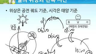 [짧강] 지구과학Ⅰ - 달의 관측 시간(Ⅳ-1. 천체 …