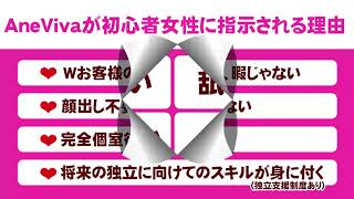 Aneviva神戸三宮のお店動画