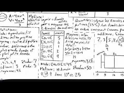 aide math