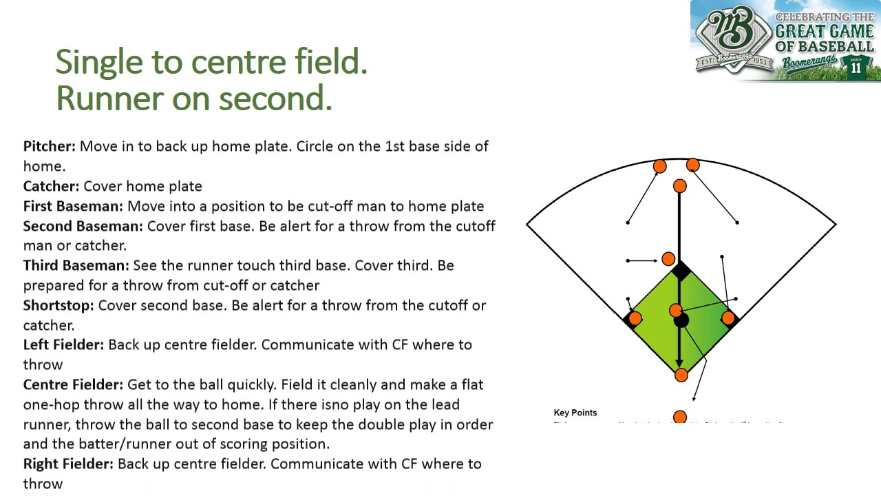 Beautiful Home Plate To First Base Ideas - Home Decorating Ideas ...