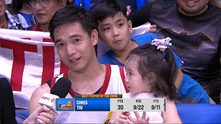 Best Player: Chris Tiu | PBA Governors' Cup 2018