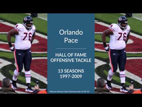 Orlando Pace: Hall of Fame Football Offensive Tackle