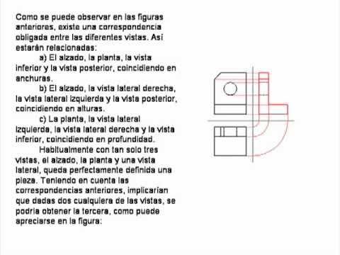 Proyecciones Ortogonales Sistemas Europeo Y Americano