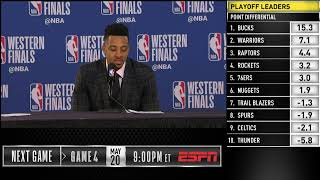 CJ McCollum Press Conference | Western Conference Finals Game 3