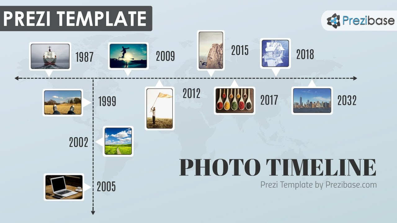 Photo Timeline Prezi Template Youtube