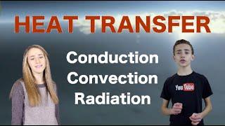 Three Methods of Heat Transfer! thumbnail