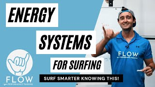 Surfing Energy Systems