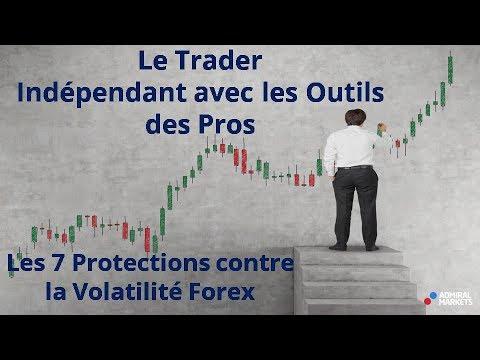 les protections du trader indépendant contre la volatilité forex