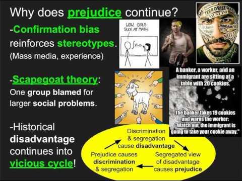 E2a2 Today Prejudice Discrimination lecturelecture