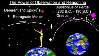 Astronomy - Ch. 4: History of Astronomy (8 of 16) The Power of Observations and Reasoning