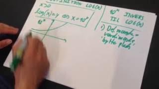 Logaritmefunktioner 1 (ny version)