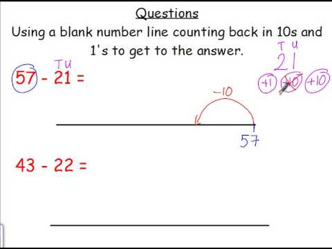 Subtraction 2  Using a blank number line counting back in tens and ones