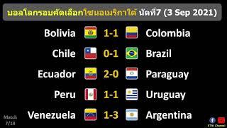 ผลบอลโลกโซนอเมริกาใต้ นัด7 : บราซิลเฉือนชิลี อาร์เจนไล่ขยี้เวเน อุรุกวัยเจ๊าเปรู (3/9/21)