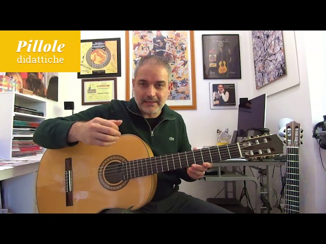 La cura delle unghie per il chitarrista classico - Gabriele Curciotti | Salvador Cortez