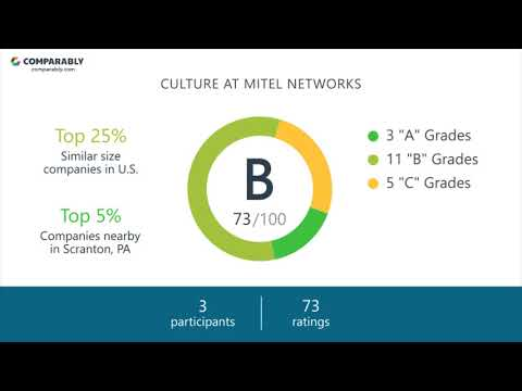 Working At Mitel Networks - May 2018