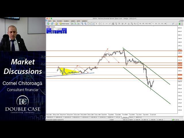Seminar - Tehnici de tranzacționare pe piețele de capital