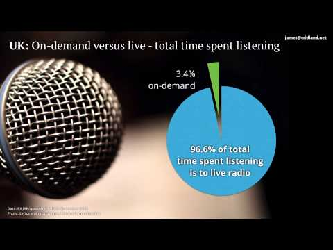 The future of radio in ten minutes