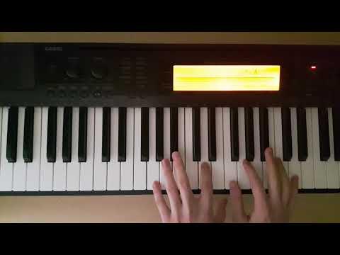 Gm7 Piano Chord Worshipchords