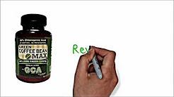 Green Coffee Bean Max Review- Green Coffee Bean Max