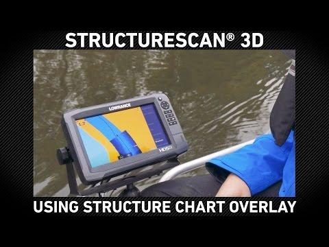 StructureScan Chart Overlay