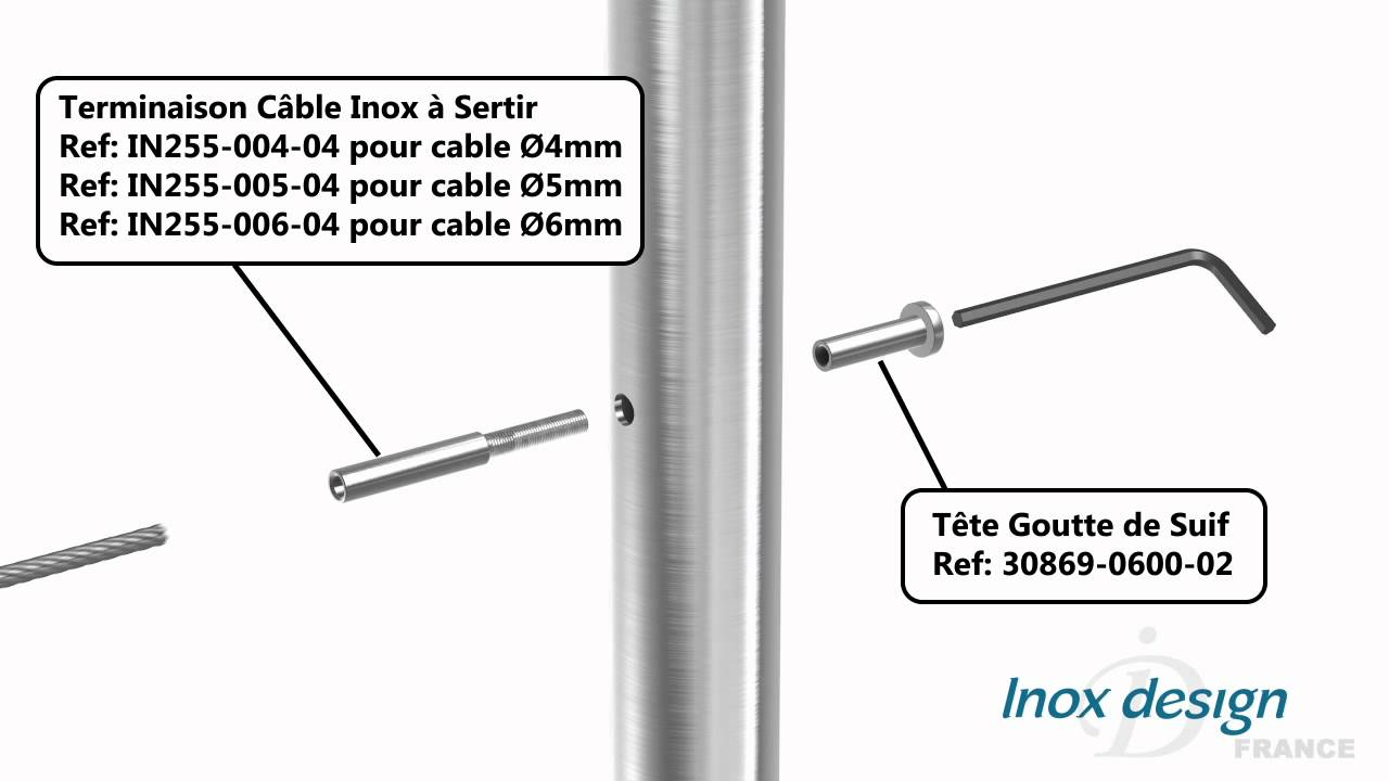 Comment installer ses c bles pour garde corps inoxdesign - Garde corps cable tendu ...