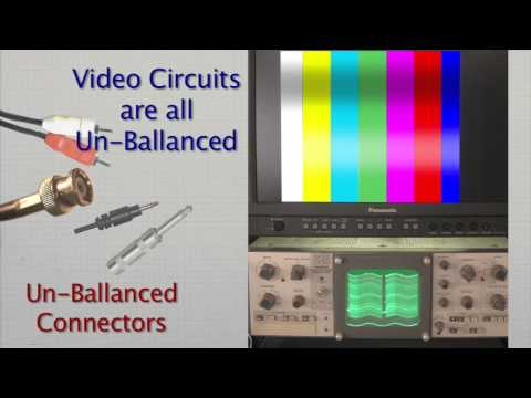 Ground Loops and Hum