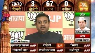 Delhi Elections: Sambit Patra on BJP