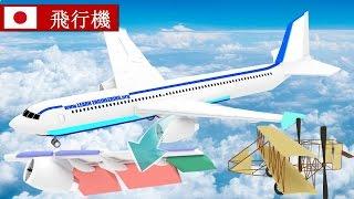 飛行機が空を飛ぶ仕組みとは? thumbnail