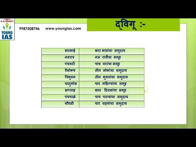 10th Std SSC Board Marathi Grammar - समास