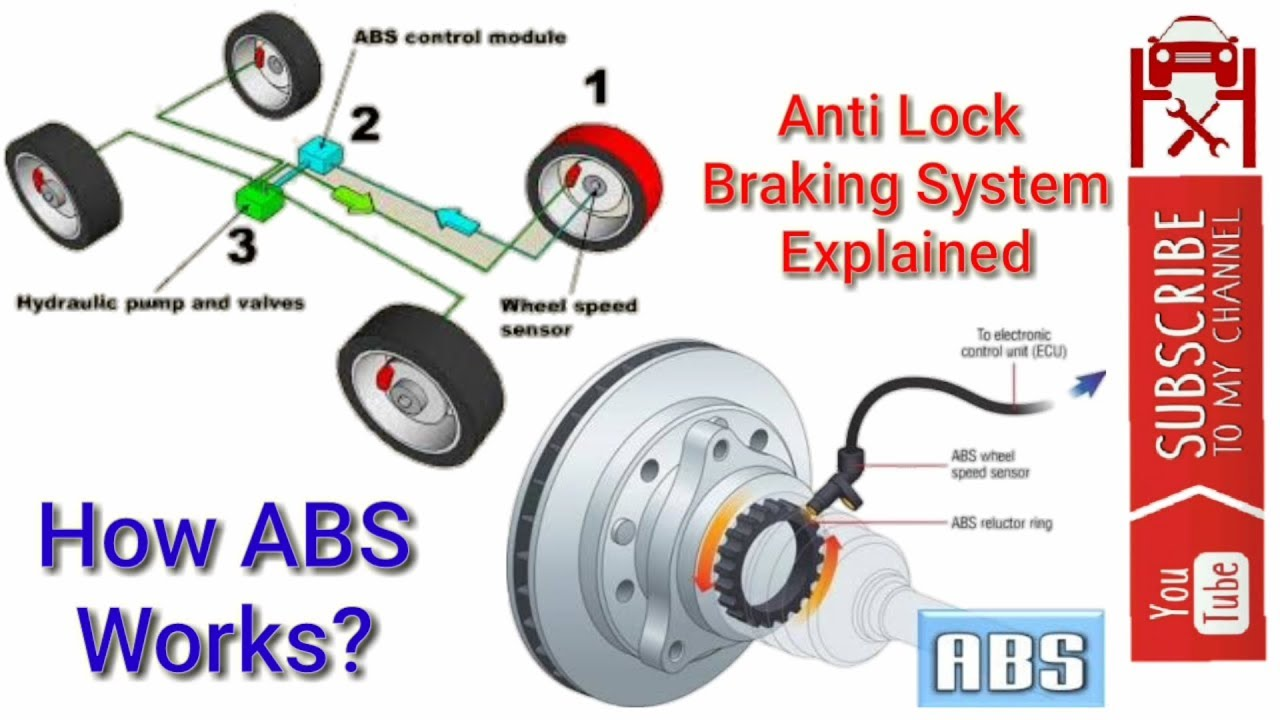 Anti-Lock Braking System(ABS) Explained. 3 Channel & 4 Channel ABS also Explained || # ...