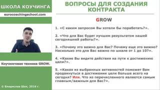 Коучинг обучение  Техника GROW