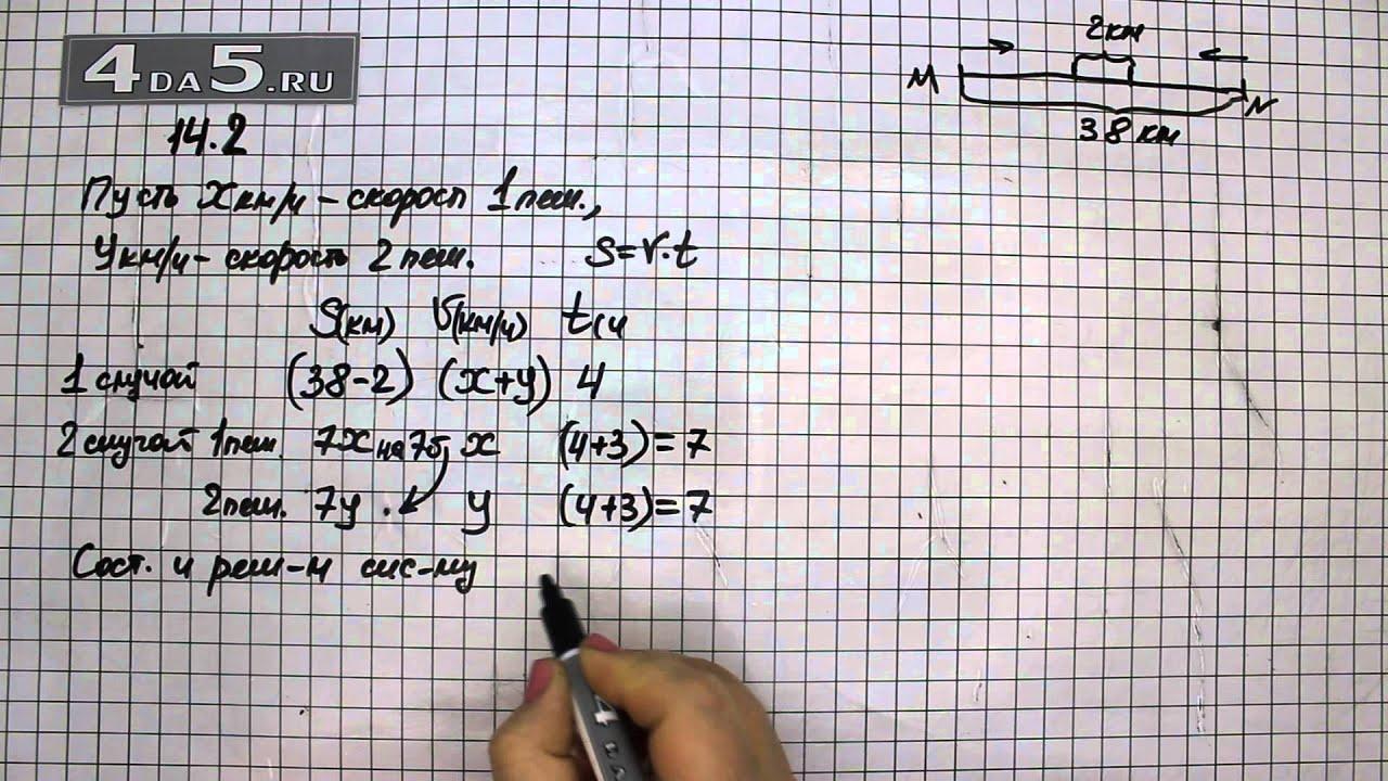 класс 7 по гдз фгос математике мордковича