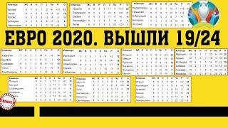 Чемпионат Европы ЕВРО 2020 10 тур Результаты 18 ноября Расписание Таблицы Итальянский разгром