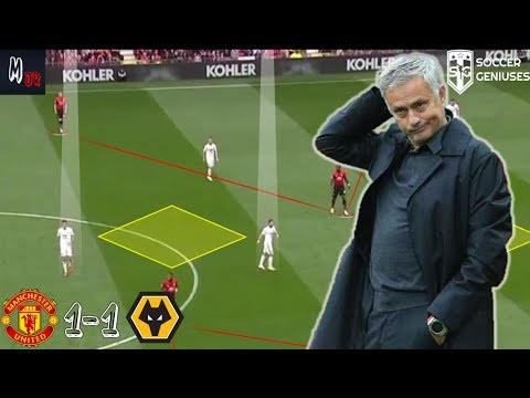 What Went Wrong For Manchester United Against Wolverhampton? Tactical Analysis