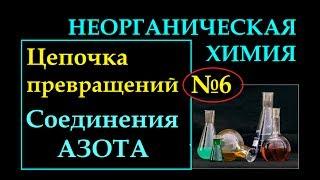 Цепочки превращений по неорганической химии. Вариант №6. Азот и его соединения.