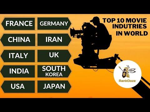 Top 10 Movie Industries in the World   Film Industry   RankOoze