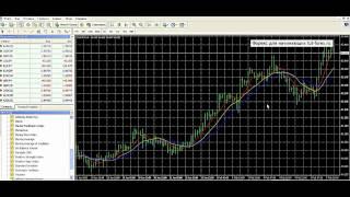 Торговые стратегии форекс: Радуга 3461(, 2015-03-17T22:10:56.000Z)