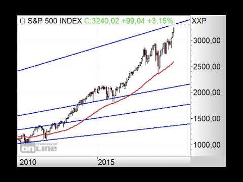 S&P500 - Kurs auf Fibonacci-Fächer bei 3.300 Punkten? - Chart Flash 30.12.2019