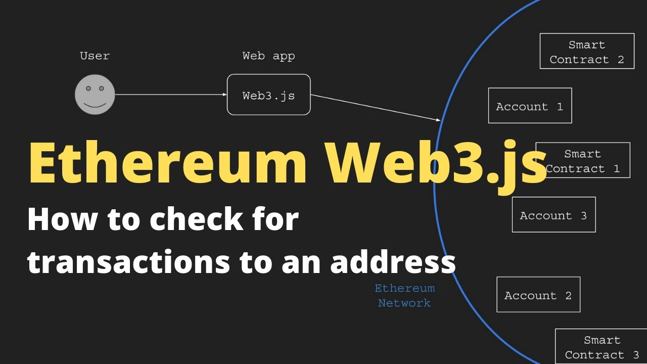 Web3.js Tutorial - Check all transactions to an Ethereum address in Node.js (in real-time)