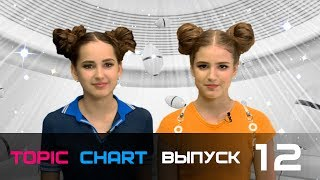 #TOPIC CHART. Выпуск 12. Гости – Митя Фомин и LOVI / EUROPA PLUS TV