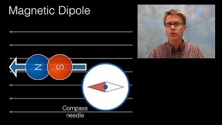 Magnetic Field of a Dipole