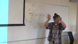3.6.14 (The General Normal Distribution)