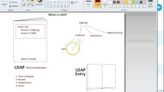 linux Interview Question: What is ldap / How LDAP works
