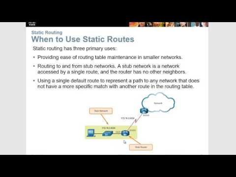 CCNA 2 Chapter 2: Static Routing
