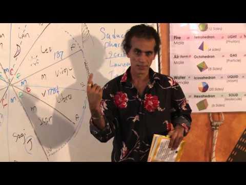 Freemasonry, Initiation, Illumination, Chakras, Illuminati, Revelation & Allegory