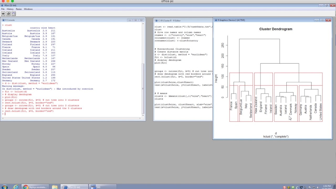 Cluster Analysis on R
