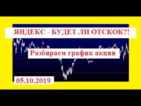 ЯНДЕКС - будет ли ОТСКОК?! / Разбираем график акции /Трейдинг Аналитика
