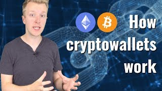 How Bitcoin Wallets Work (Public & Private Key Explained)